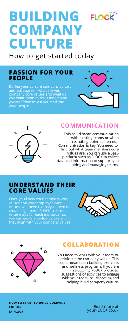 How to Build Company Culture